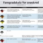 faregradskala-281113-med